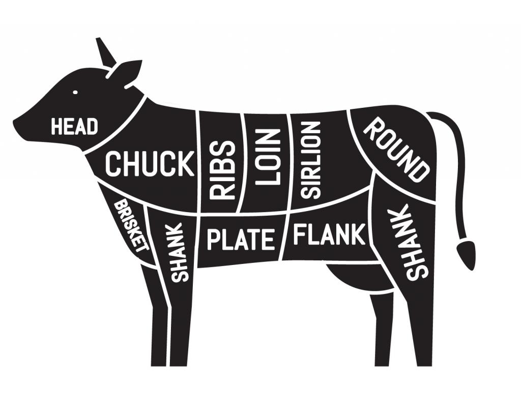 Meat Cuts 3
